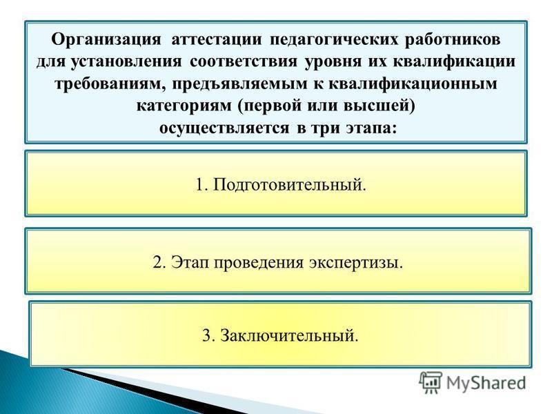 Организация аттестации педагогических работников для установления соответствия уровня их квалификации требованиям, предъявляемым к квалификационным категориям (первой или высшей) осуществляется в три этапа: 3. Заключительный. 2. Этап проведения экспе
