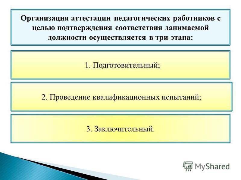 Организация аттестации педагогических работников с целью подтверждения соответствия занимаемой должности осуществляется в три этапа: 3. Заключительный. 2. Проведение квалификационных испытаний; 1. Подготовительный;
