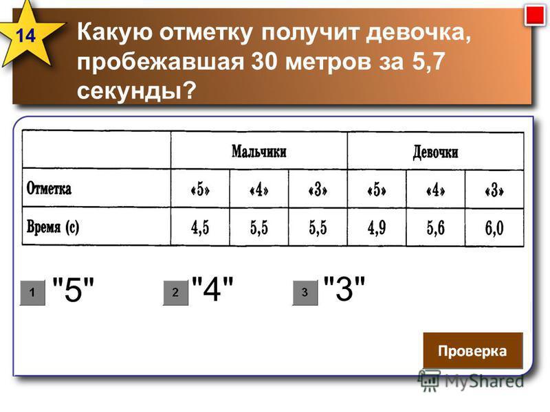 Какую отметку получит девочка, пробежавшая 30 метров за 5,7 секунды? 5 4 3 14