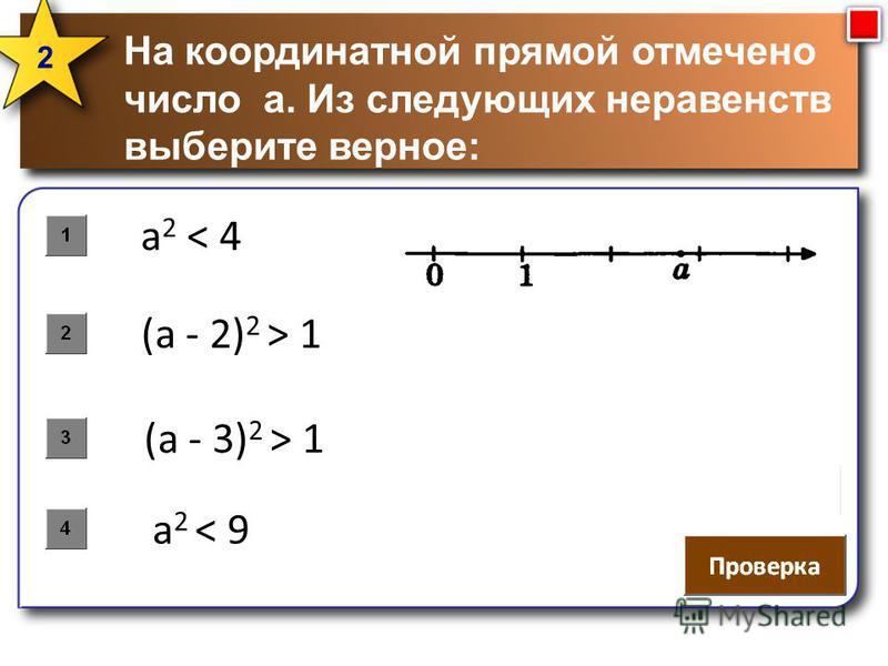 2 На координатной прямой отмечено число a. Из следующих неравенств выберите верное: a 2 < 4 (a - 2) 2 > 1 a 2 < 9 (a - 3) 2 > 1