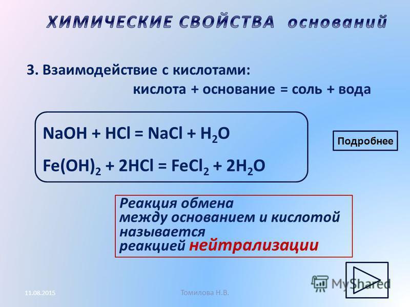 Томилова Н.В. 11.08.2015 3. Взаимодействие с кислотами: кислота + основание = соль + вода Реакция обмена между основанием и кислотой называется реакцией нейтрализации NaOH + HCl = NaCl + H 2 O Fe(OH) 2 + 2HCl = FeCl 2 + 2H 2 O Подробнее