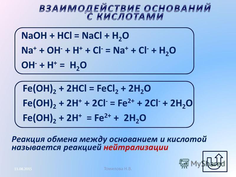 Томилова Н.В. 11.08.2015 Реакция обмена между основанием и кислотой называется реакцией нейтрализации NaOH + HCl = NaCl + H 2 O Na + + OH - + H + + Cl - = Na + + Cl - + H 2 O ОH - + H + = H 2 O Fe(OH) 2 + 2HCl = FeCl 2 + 2H 2 O Fe(OH) 2 + 2H + + 2Cl