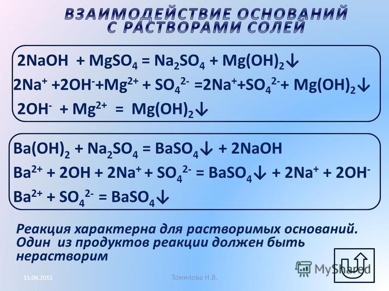 Томилова Н.В. 11.08.2015 2NaOH + MgSO 4 = Na 2 SO 4 + Mg(OH) 2 2Na + +2OH - +Mg 2+ + SO 4 2- =2Na + +SO 4 2- + Mg(OH) 2 2OH - + Mg 2+ = Mg(OH) 2 Ba(OH) 2 + Na 2 SO 4 = BaSO 4 + 2NaOH Ba 2+ + 2OH + 2Na + + SO 4 2- = BaSO 4 + 2Na + + 2OH - Ba 2+ + SO 4