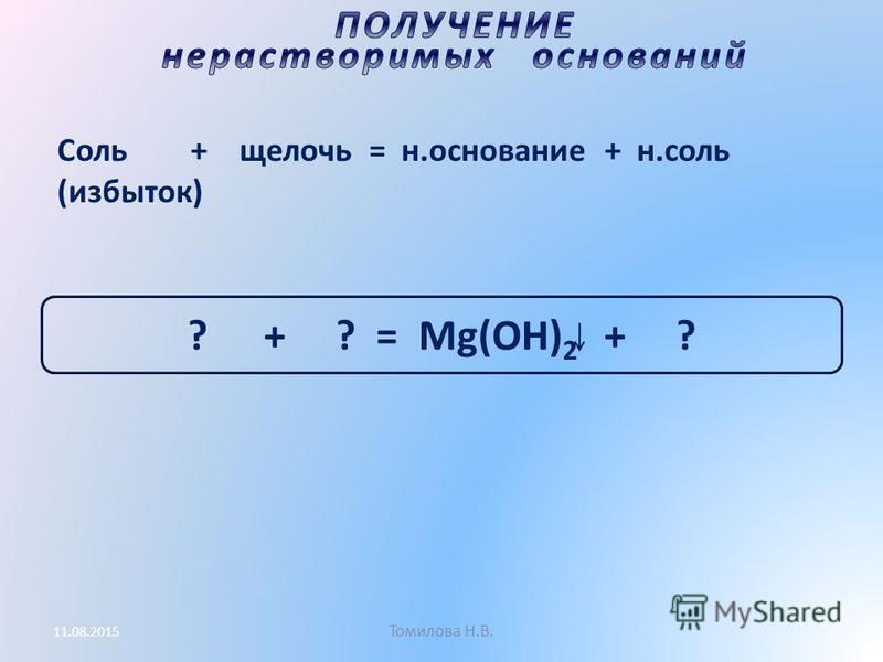 Томилова Н.В. 11.08.2015 Соль + щелочь = н.основание + н.соль (избыток) ? + ? = Mg(OH) 2 + ?