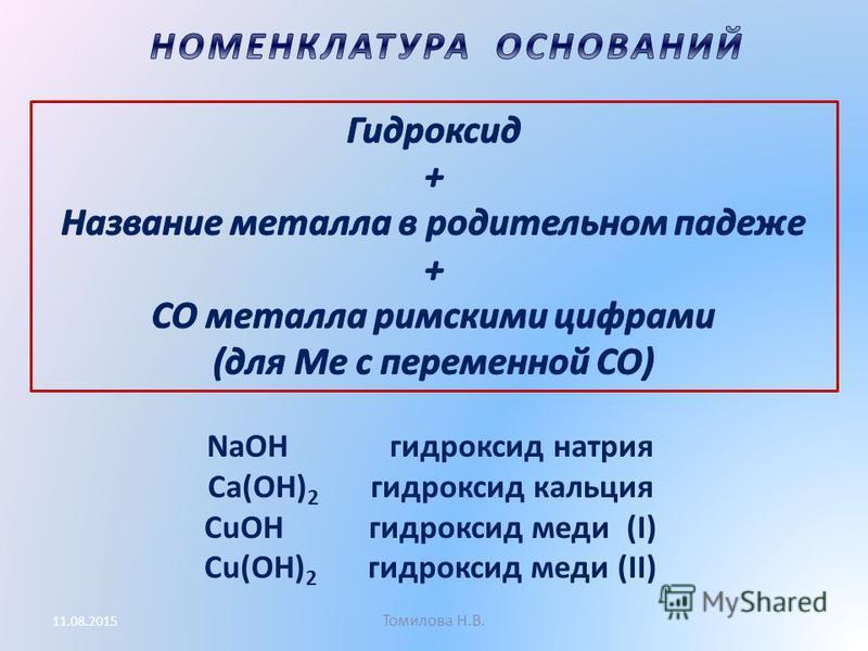 Томилова Н.В. 11.08.2015 NaOH гидроксид натрия Ca(OH) 2 гидроксид кальция CuOH гидроксид меди (I) Cu(OH) 2 гидроксид меди (II)