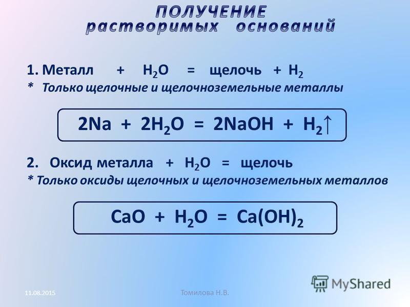 Томилова Н.В. 11.08.2015 1. Металл + H 2 O = щелочь + H 2 * Только щелочные и щелочноземельные металлы 2Na + 2H 2 O = 2NaOH + H 2 2. Оксид металла + H 2 O = щелочь * Только оксиды щелочных и щелочноземельных металлов СaО + H 2 O = Сa(OH) 2