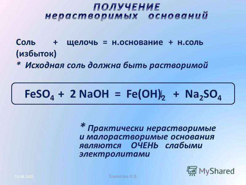 Томилова Н.В. 11.08.2015 Соль + щелочь = н.основание + н.соль (избыток) * Исходная соль должна быть растворимой FeSO 4 + 2 NaOH = Fe(OH) 2 + Na 2 SO 4 * Практически нерастворимые и малорастворимые основания являются ОЧЕНЬ слабыми электролитами