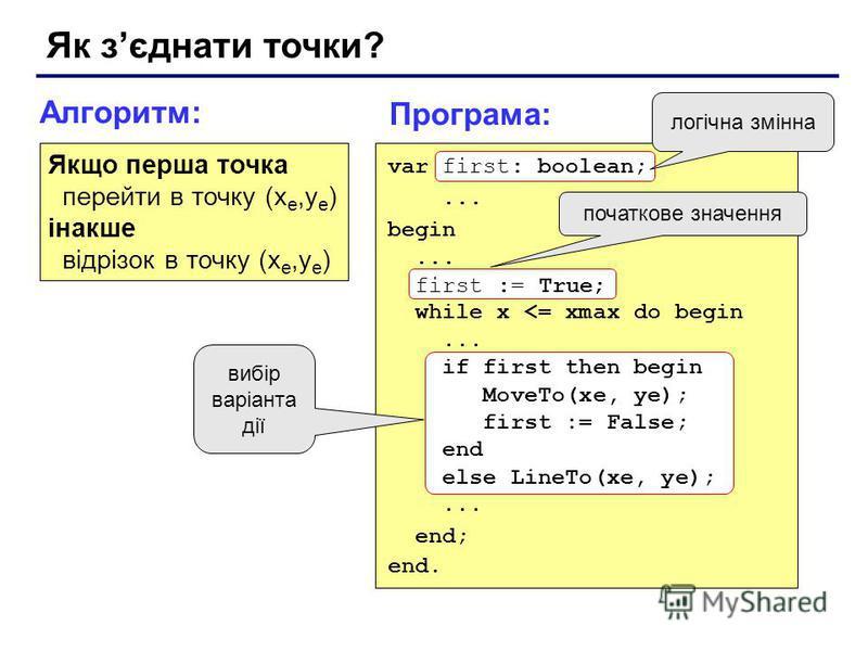 Як зєднати точки? Алгоритм: Якщо перша точка перейти в точку (x е,y е ) інакше відрізок в точку (x е,y е ) Програма: початкове значення вибір варіанта дії логічна змінна var first: boolean;... begin... first := True; while x <= xmax do begin... if fi