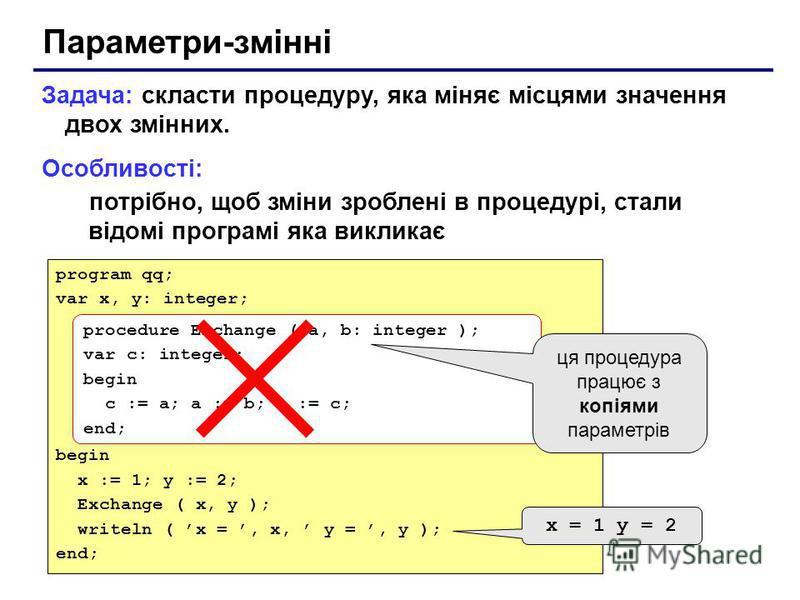 Параметри-змінні Задача: скласти процедуру, яка міняє місцями значення двох змінних. Особливості: потрібно, щоб зміни зроблені в процедурі, стали відомі програмі яка викликає program qq; var x, y: integer; begin x := 1; y := 2; Exchange ( x, y ); wri