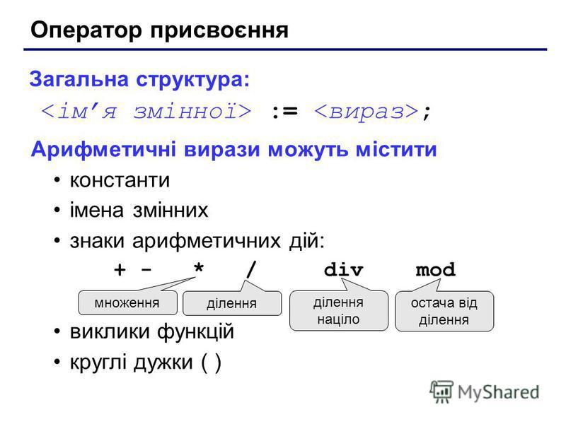 Оператор присвоєння Загальна структура: := ; Арифметичні вирази можуть містити константи імена змінних знаки арифметичних дій: + - * / div mod виклики функцій круглі дужки ( ) множення ділення ділення націло остача від ділення