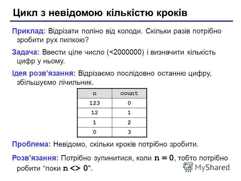 Цикл з невідомою кількістю кроків Приклад: Відрізати поліно від колоди. Скільки разів потрібно зробити рух пилкою? Задача: Ввести ціле число (<2000000) і визначити кількість цифр у ньому. Ідея розвязання: Відрізаємо послідовно останню цифру, збільшує