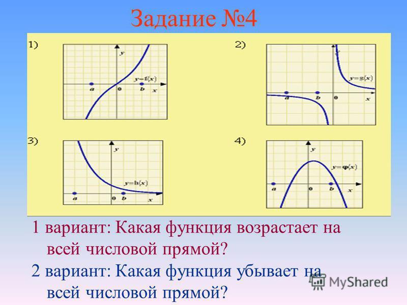 1 вариант: Какая функция возрастает на всей числовой прямой? 2 вариант: Какая функция убывает на всей числовой прямой? Задание 4