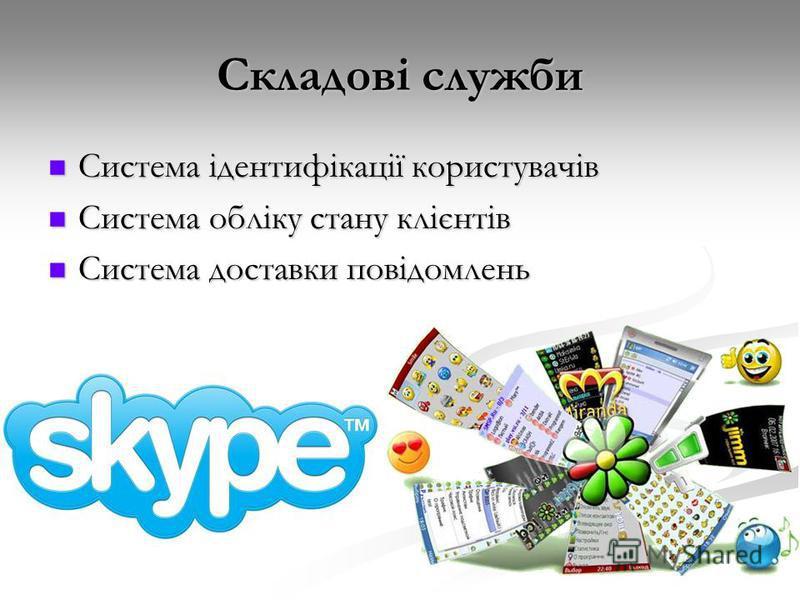 Складові служби Система ідентифікації користувачів Система ідентифікації користувачів Система обліку стану клієнтів Система обліку стану клієнтів Система доставки повідомлень Система доставки повідомлень