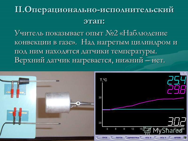 II.Операционально-исполнительский этап: Учитель показывает опыт 2 «Наблюдение конвекции в газе». Над нагретым цилиндром и под ним находятся датчики температуры. Верхний датчик нагревается, нижний – нет. Учитель показывает опыт 2 «Наблюдение конвекции