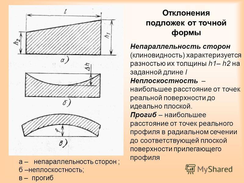 Отклонения подложек от точной формы Непараллельность сторон (клиновидность) характеризуется разностью их толщины h1– h2 на заданной длине l Неплоскостность – наибольшее расстояние от точек реальной поверхности до идеально плоской. Прогиб – наибольшее
