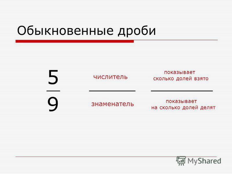 показывает на сколько долей делят 9 Обыкновенные дроби 5 числитель знаменатель показывает сколько долей взято