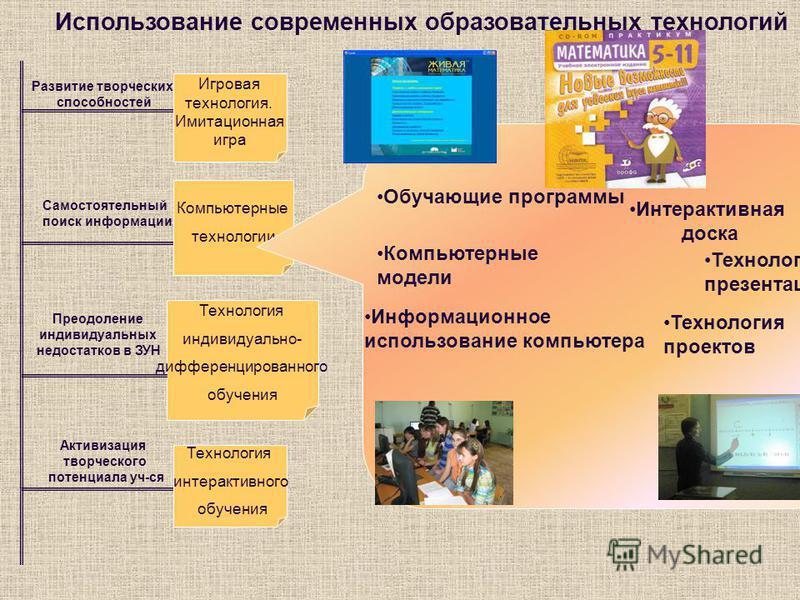 Компьютерные технологии Использование современных образовательных технологий Технология интерактивного обучения Игровая технология. Имитационная игра Технология индивидуально- дифференцированного обучения Развитие творческих способностей Преодоление