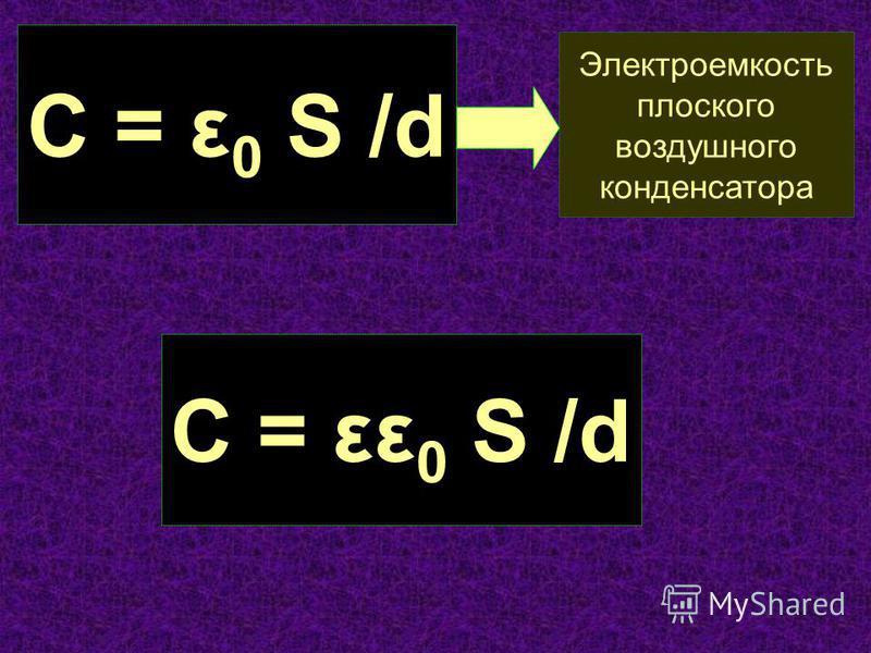 C = ε 0 S /d Электроемкость плоского воздушного конденсатора C = εε 0 S /d