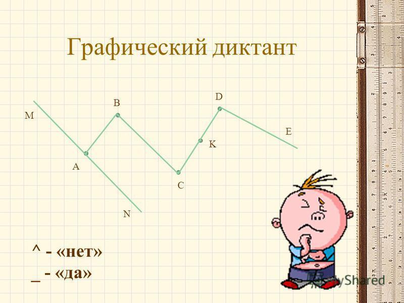 Графический диктант A M N B C K D E ^ - «нет» _ - «да»