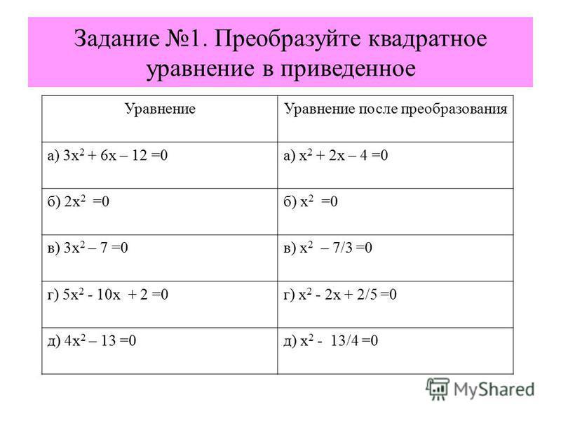 Задание 1. Преобразуйте квадратное уравнение в приведенное Уравнение Уравнение после преобразования а) 3 х 2 + 6 х – 12 =0 а) х 2 + 2 х – 4 =0 б) 2 х 2 =0 б) х 2 =0 в) 3 х 2 – 7 =0 в) х 2 – 7/3 =0 г) 5 х 2 - 10 х + 2 =0 г) х 2 - 2 х + 2/5 =0 д) 4 х 2