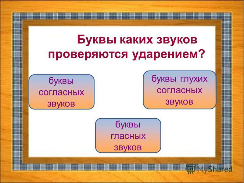 Буквы каких звуков проверяются ударением? буквы гласных звуков буквы согласных звуков буквы глухих согласных звуков