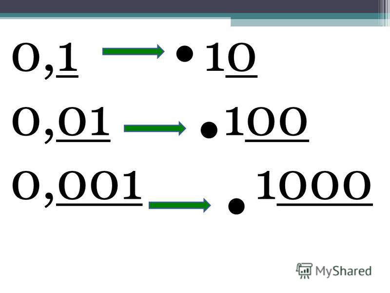 0,1 10 0,01 100 0,001 1000
