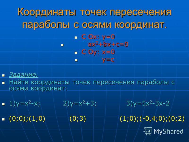 Координаты точек пересечения параболы с осями координат. С Ох: у=0 С Ох: у=0 ах 2 +bх+с=0 ах 2 +bх+с=0 С Оу: х=0 С Оу: х=0 у=с у=с Задание. Задание. Найти координаты точек пересечения параболы с осями координат: Найти координаты точек пересечения пар