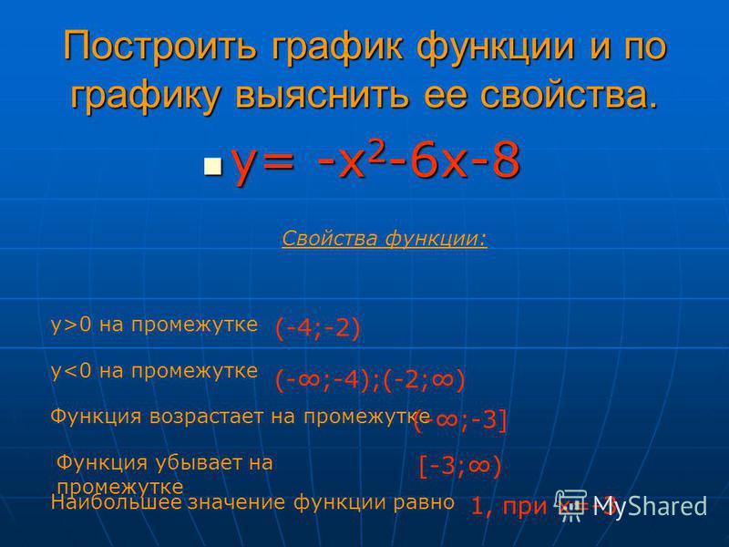 Построить график функции и по графику выяснить ее свойства. у= -х 2 -6 х-8 у= -х 2 -6 х-8 Свойства функции: у>0 на промежутке у<0 на промежутке Функция возрастает на промежутке Функция убывает на промежутке Наибольшее значение функции равно (-4;-2) (