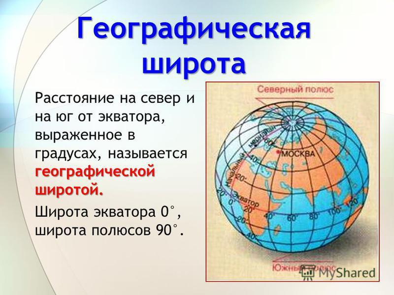 географической широтой. Расстояние на север и на юг от экватора, выраженное в градусах, называется географической широтой. Широта экватора 0°, широта полюсов 90°. Географическая широта