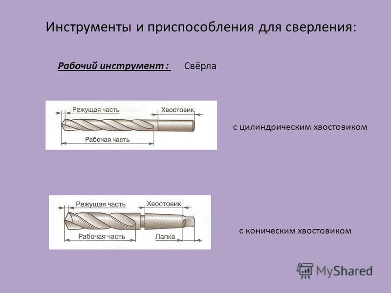 Инструменты и приспособления для сверления: Свёрла Рабочий инструмент : с цилиндрическим хвостовиком с коническим хвостовиком