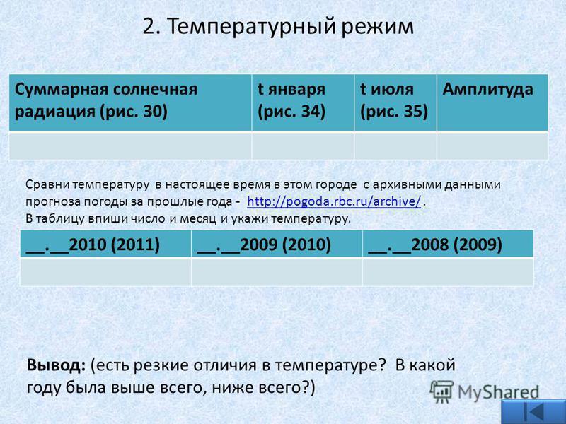 2. Температурный режим Суммарная солнечная радиация (рис. 30) t января (рис. 34) t июля (рис. 35) Амплитуда Сравни температуру в настоящее время в этом городе с архивными данными прогноза погоды за прошлые года - http://pogoda.rbc.ru/archive/.http://