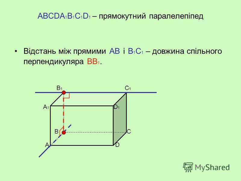 Побудова спільного перпендикуляра Відстань між мимобіжними прямими p і q – це відстань між прямими p і p 2 (p || p 1 || p 2 ), в яких лежать ці прямі: SV = TH. α β p q S V T H p2p2 p1p1