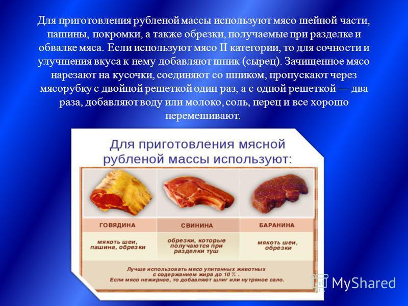 Для приготовления рубленой массы используют мясо шейной части, пашины, покромки, а также обрезки, получаемые при разделке и обвалке мяса. Если используют мясо II категории, то для сочности и улучшения вкуса к нему добавляют шпик (сырец). Зачищенное