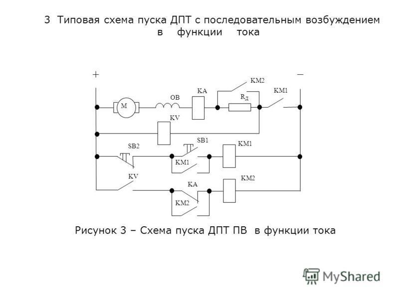 3 Типовая схема пуска ДПТ с последовательным возбуждением в функции тока Рисунок 3 – Схема пуска ДПТ ПВ в функции тока M OB KA KM2 KM1 RДRД KV SB2 SB1 KM1 KM2 KM1 KM2 KA KV