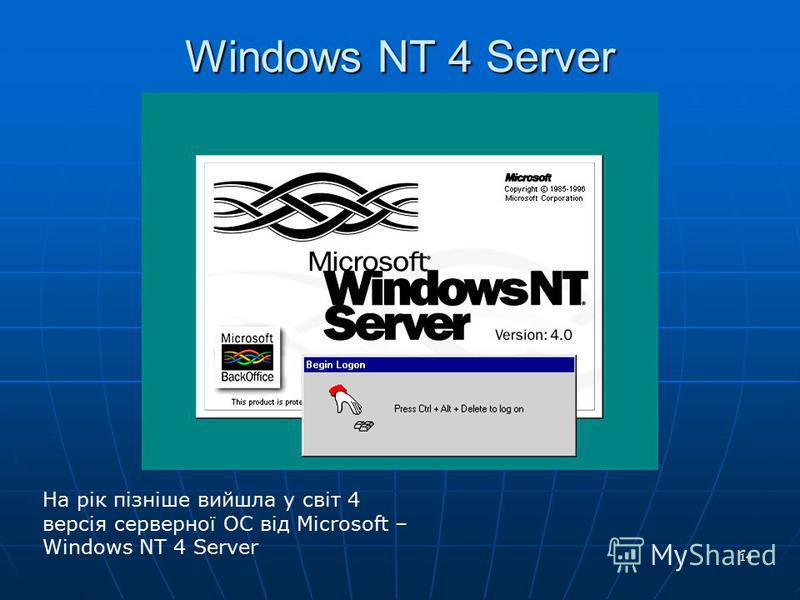 14 Windows NT 4 Server На рік пізніше вийшла у світ 4 версія серверної ОС від Microsoft – Windows NT 4 Server