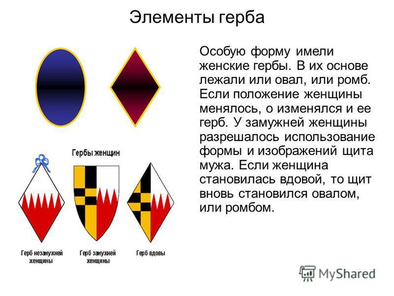 Элементы герба Особую форму имели женские гербы. В их основе лежали или овал, или ромб. Если положение женщины менялось, о изменялся и ее герб. У замужней женщины разрешалось использование формы и изображений щита мужа. Если женщина становилась вдово