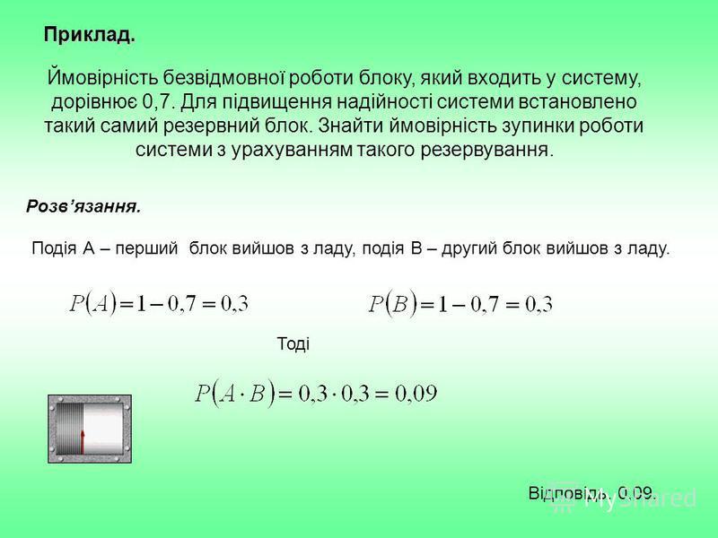 Приклад. Ймовірність безвідмовної роботи блоку, який входить у систему, дорівнює 0,7. Для підвищення надійності системи встановлено такий самий резервний блок. Знайти ймовірність зупинки роботи системи з урахуванням такого резервування. Розвязання. П