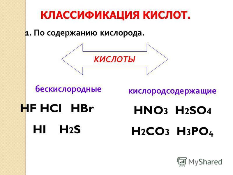 КЛАССИФИКАЦИЯ КИСЛОТ. бескислородные HF HCl H Br HI H 2 S 1. По содержанию кислорода. кислородсодержащие HNO 3 H 2 SO 4 H 2 CO 3 H 3 PO 4 КИСЛОТЫ
