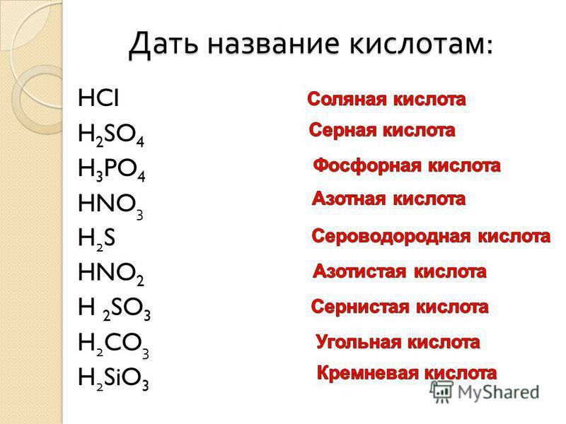 Дать название кислотам : Дать название кислотам : HCI H 2 SO 4 H 3 PO 4 HNO 3 H2SH2S HNO 2 H 2 SO 3 H 2 CO 3 H 2 SiO 3