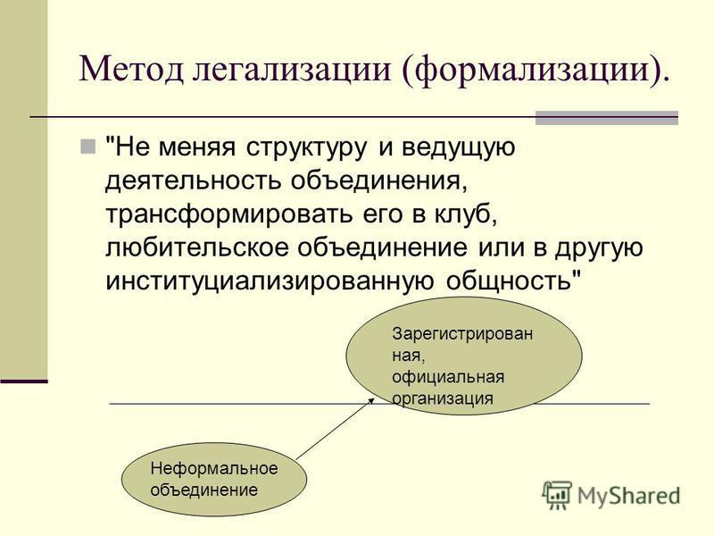 Метод легализации (формализации).