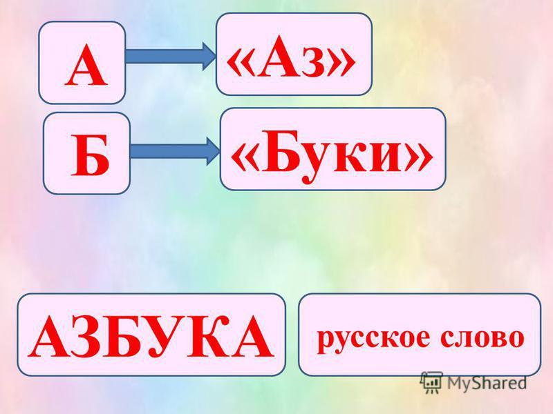 БУКВЫ, расположенные в определённом порядке АЗБУКА или АЛФАВИТ это