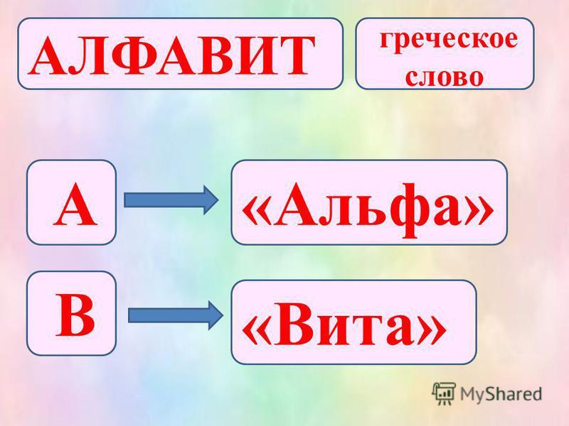 А «Аз» Б «Буки» АЗБУКА русское слово