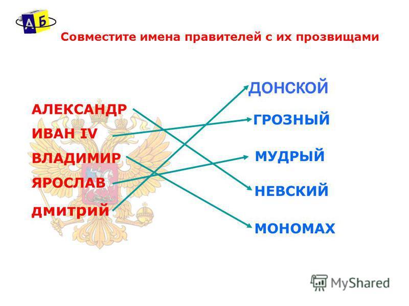 Совместите имена правителей с их прозвищами АЛЕКСАНДР ИВАН IV ВЛАДИМИР ЯРОСЛАВ дмитрий ГРОЗНЫЙ МУДРЫЙ НЕВСКИЙ МОНОМАХ