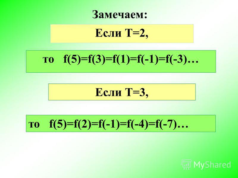 Замечаем: Если Т=3, то f(5)=f(2)=f(-1)=f(-4)=f(-7)… то f(5)=f(3)=f(1)=f(-1)=f(-3)… Если Т=2,