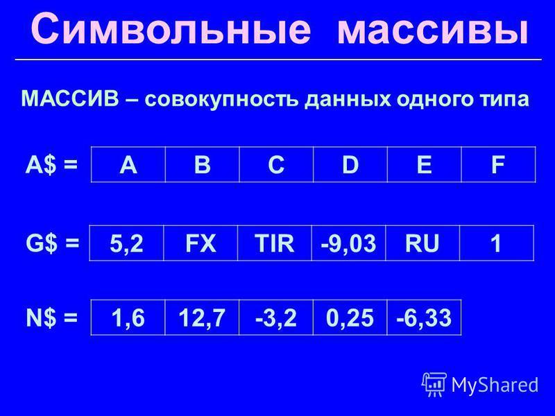 МАССИВ – совокупность данных одного типа 1,612,7-3,20,25-6,33 ABCDEF 5,2FXTIR-9,03RU1 A$ = G$ = Символьные массивы N$ =