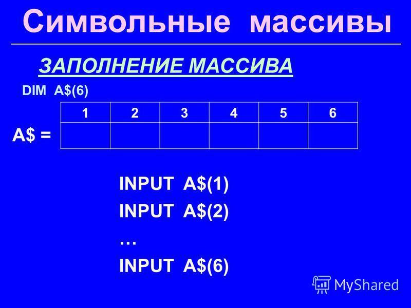 Символьные массивы ЗАПОЛНЕНИЕ МАССИВА INPUT A$(1) INPUT A$(2) … INPUT A$(6) A$ = 123456 DIM A$(6)
