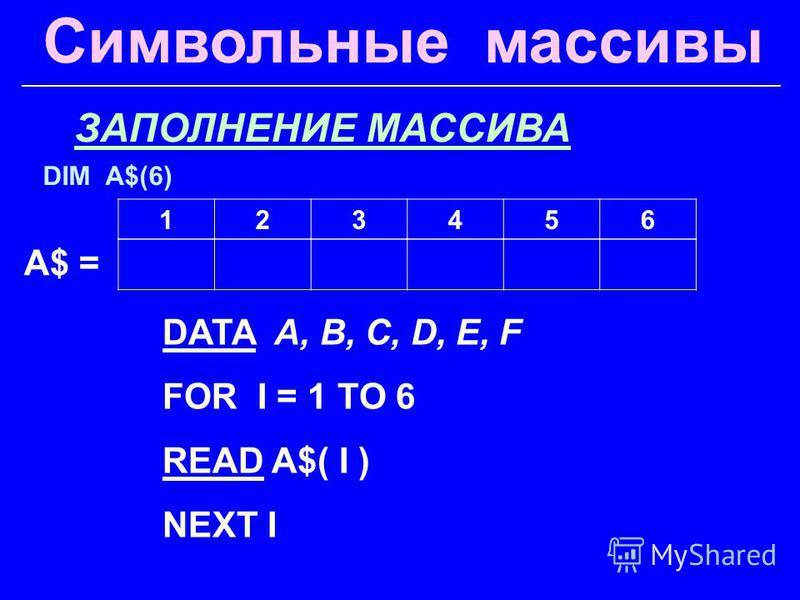 Символьные массивы ЗАПОЛНЕНИЕ МАССИВА DATA A, B, C, D, E, F FOR I = 1 TO 6 READ A$( I ) NEXT I A$ = 123456 DIM A$(6)