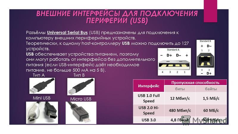 Разъёмы Universal Serial Bus (USB) предназначены для подключения к компьютеру внешних периферийных устройств. Теоретически, к одному host-контроллеру USB можно подключить до 127 устройств. USB обеспечивает устройства питанием, поэтому они могут работ