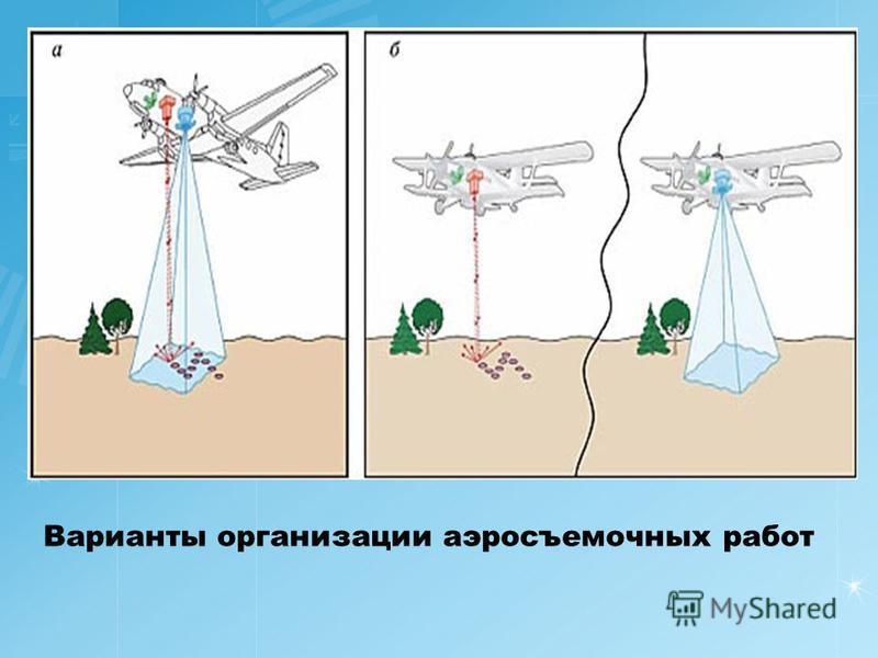 Варианты организации аэросъемочных работ