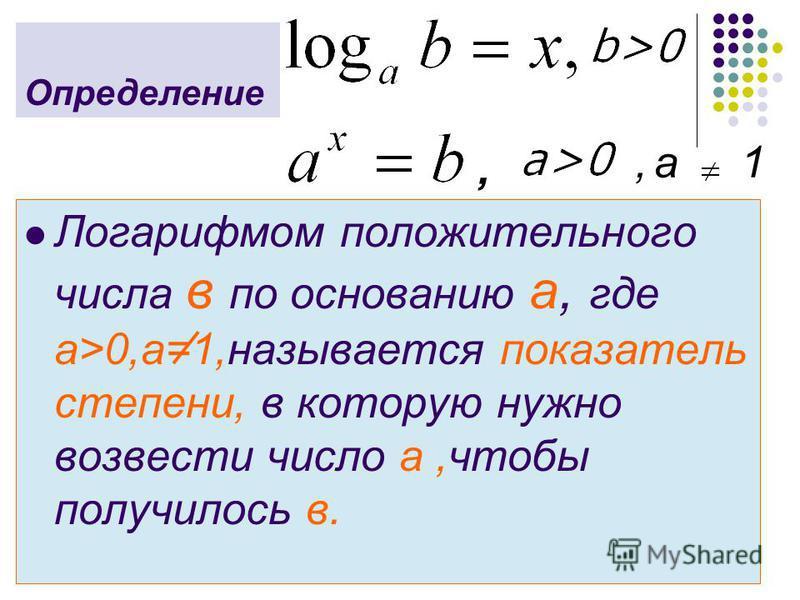 Логарифмом положительного числа в по основанию а, где а>0,a=1,называется показатель степени, в которую нужно возвести число а,чтобы получилось в. Определение, а 1,